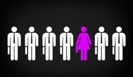 Curso Gratuito Máster en Igualdad de Género