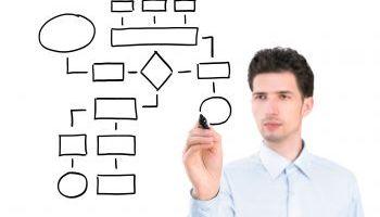 Curso gratuito Aplicaciones Microinformáticas e Internet para Consulta y Generación de Documentación (Online)